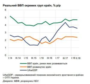 Фото Прогноз ЗП в Украине на 2019 год (1)