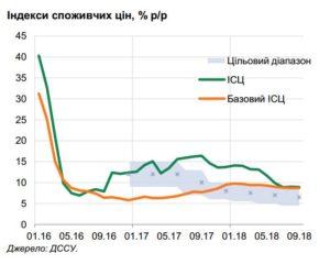 Фото Прогноз ЗП в Украине на 2019 год (2)