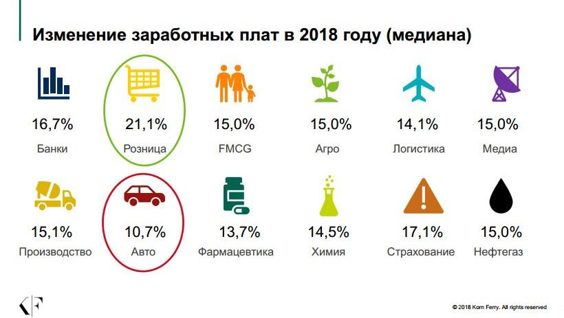 Фото Прогноз ЗП на 2019 год (7)