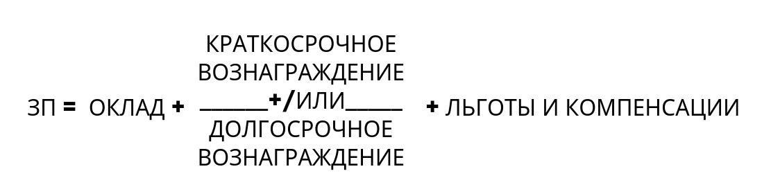 Формула структуры ЗП