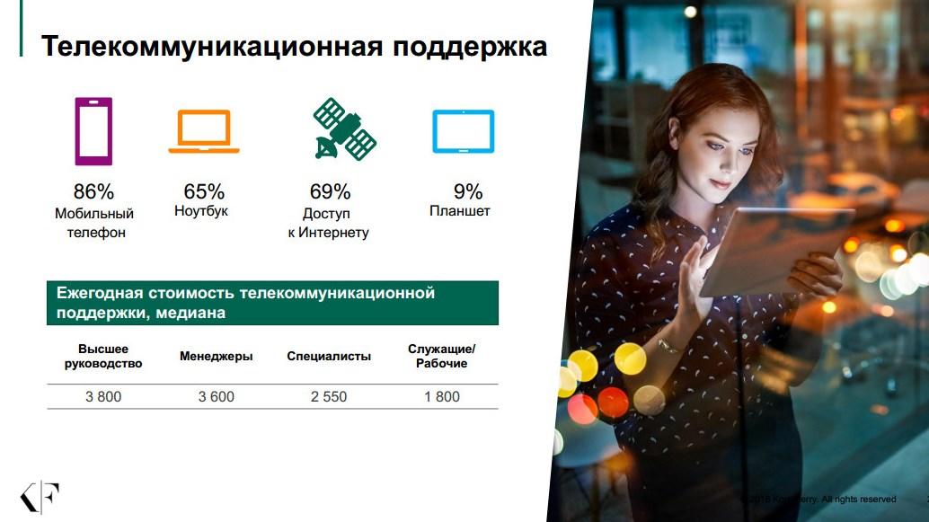Категории льгот и компенсаций_телекоммуникационная поддержка